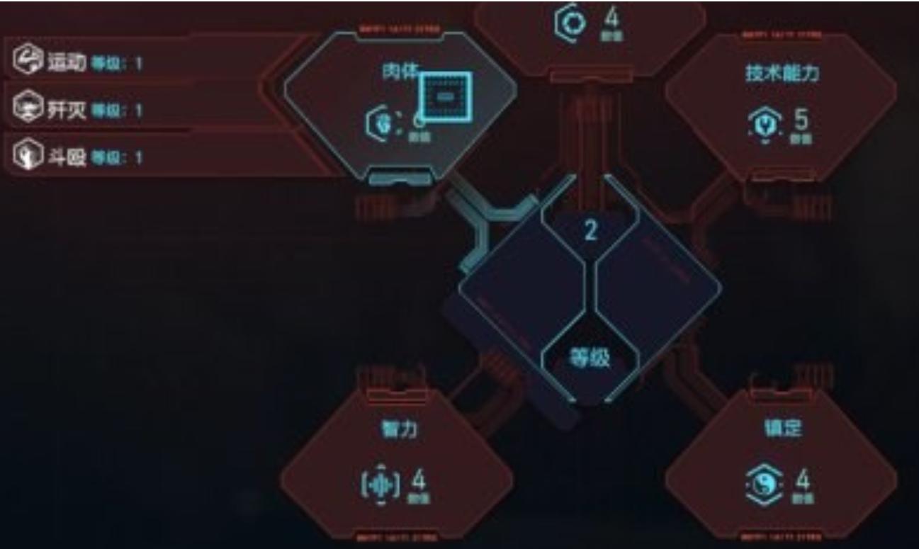 《賽博朋克2077》屬性技能作用?